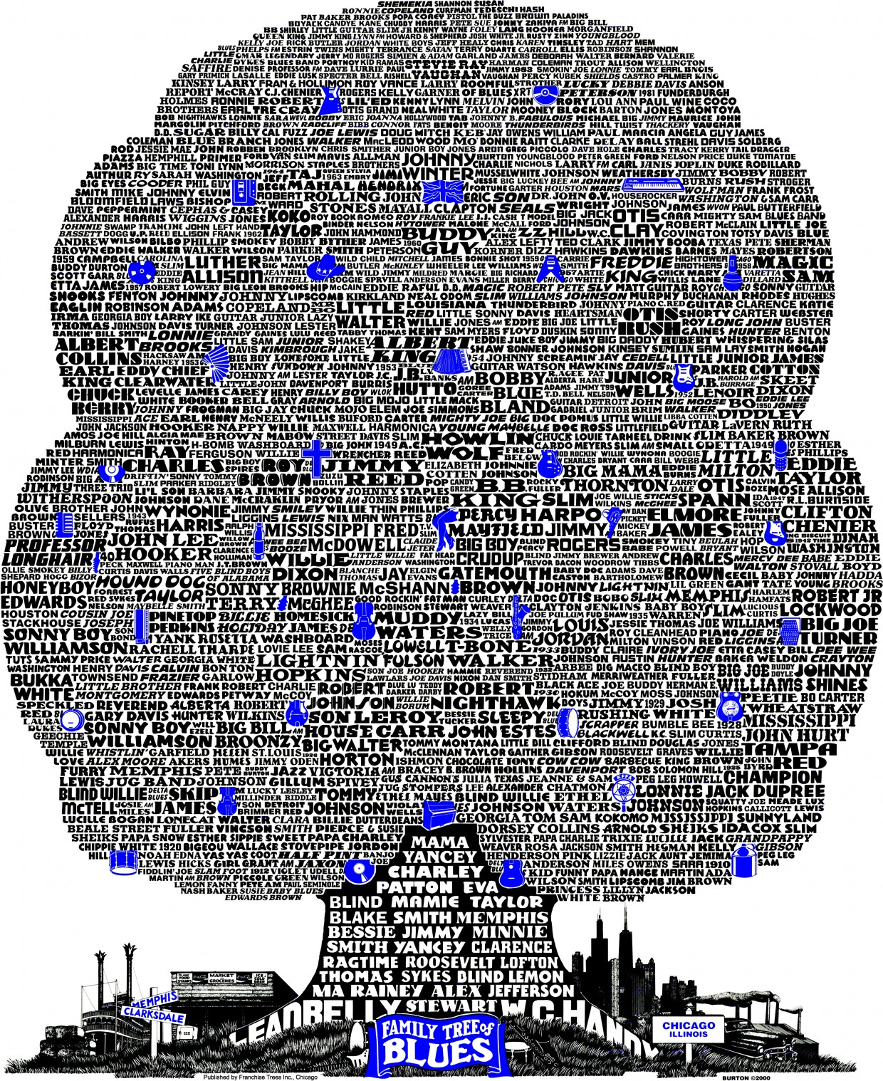 Blues Music Tree