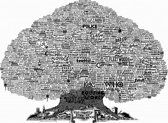 British Rock Music Tree