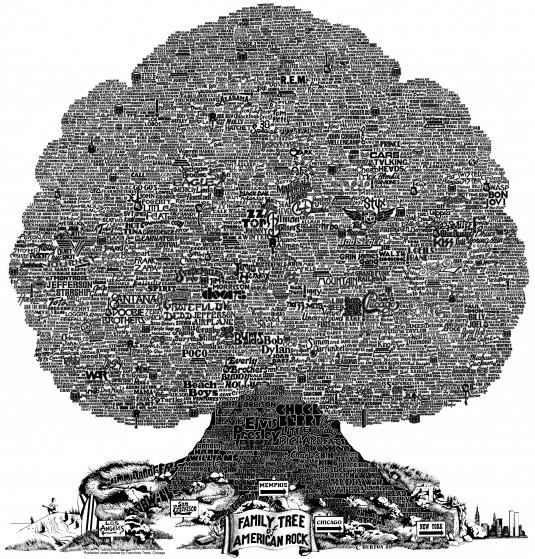 American Rock Music Tree