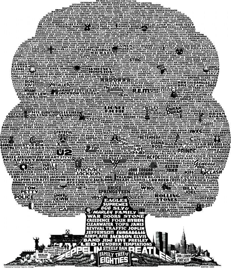1980's Music Tree